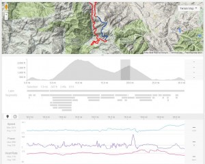 "Funny to think that my own Strava data casts suspicion on Chris Froome's ""clean"" performances"